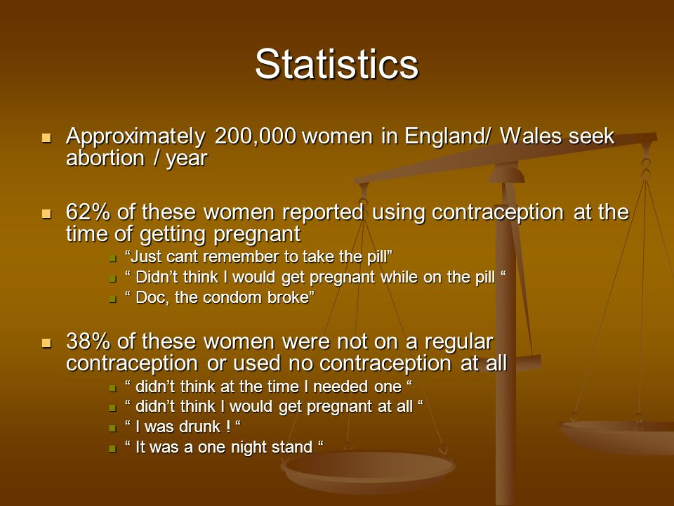 Statistics Approximately 200,000 women in England/ Wales seek abortion / year.