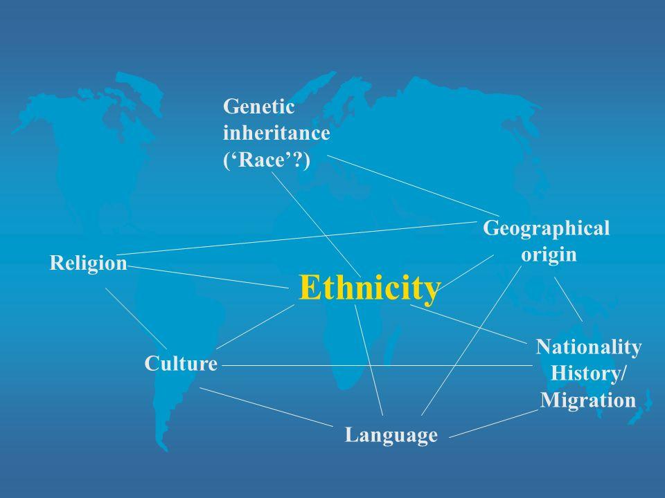 Ethnicity Genetic inheritance ('Race' ) Geographical origin Religion