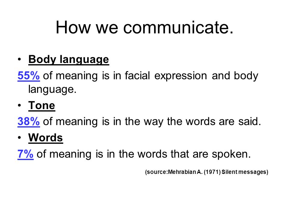 How we communicate. Body language