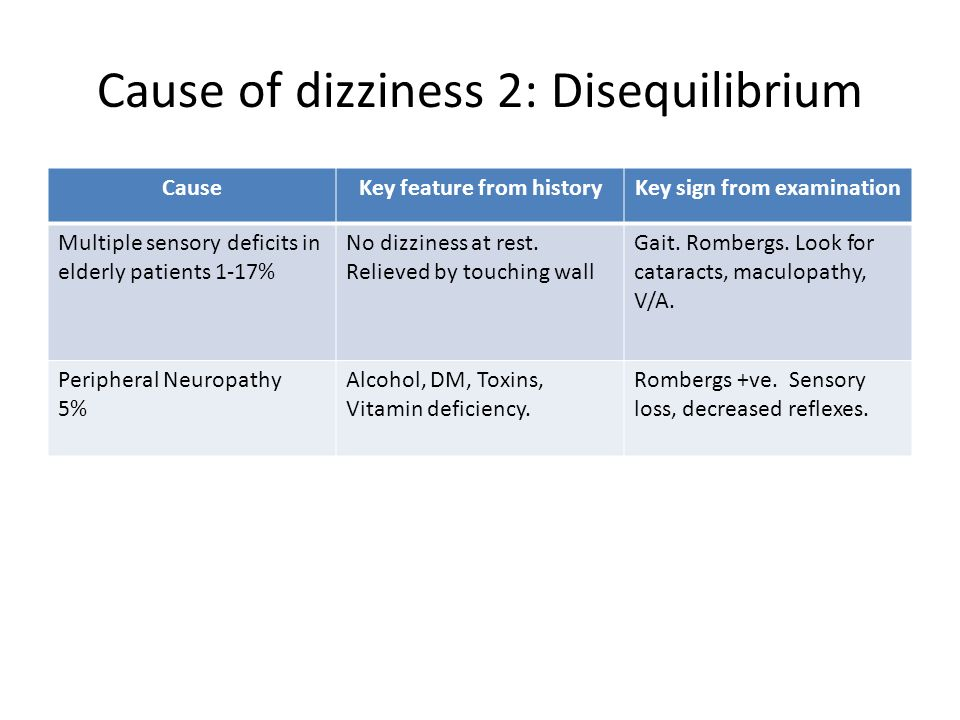Cause of dizziness 2: Disequilibrium