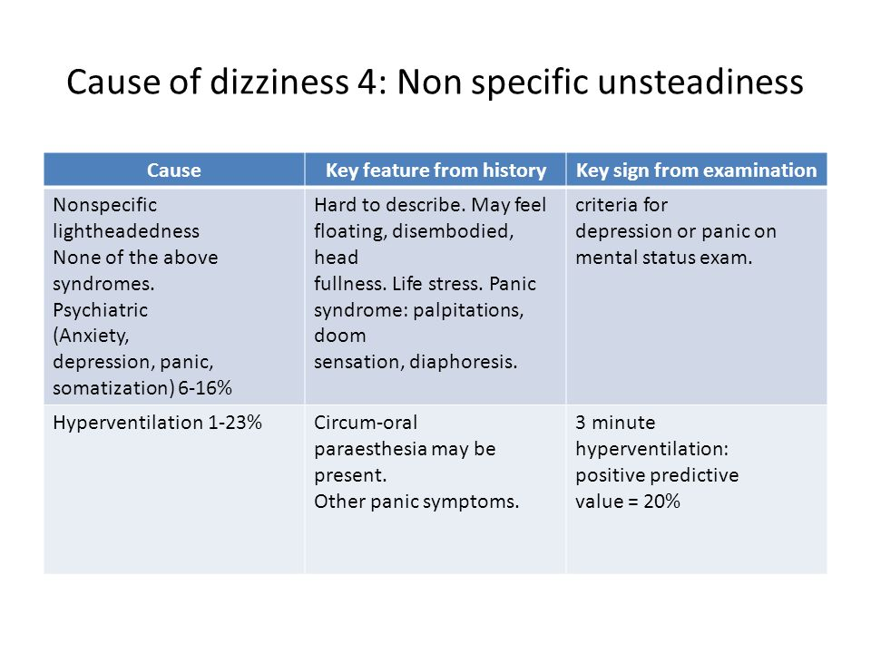 Cause of dizziness 4: Non specific unsteadiness