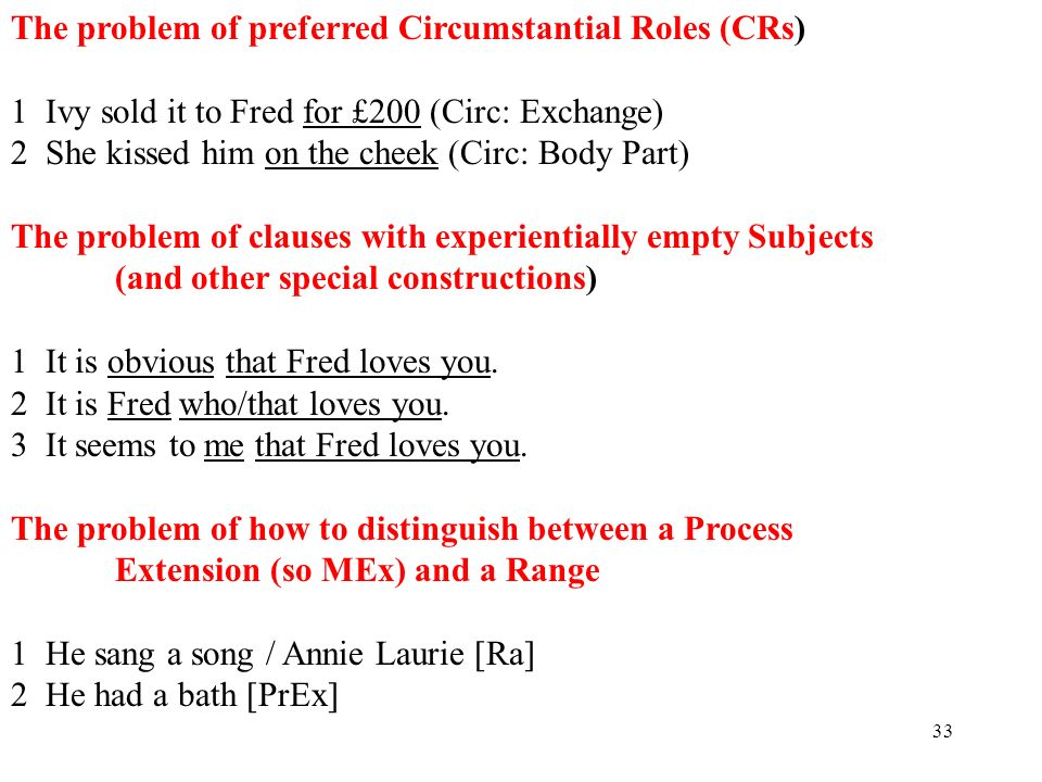 The problem of preferred Circumstantial Roles (CRs)