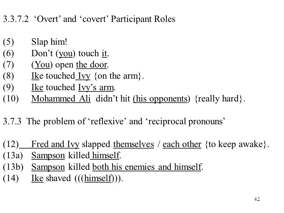 'Overt' and 'covert' Participant Roles