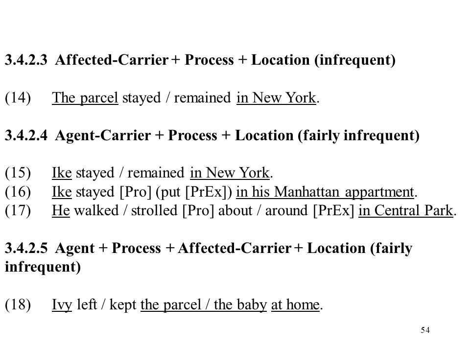 Affected-Carrier + Process + Location (infrequent)