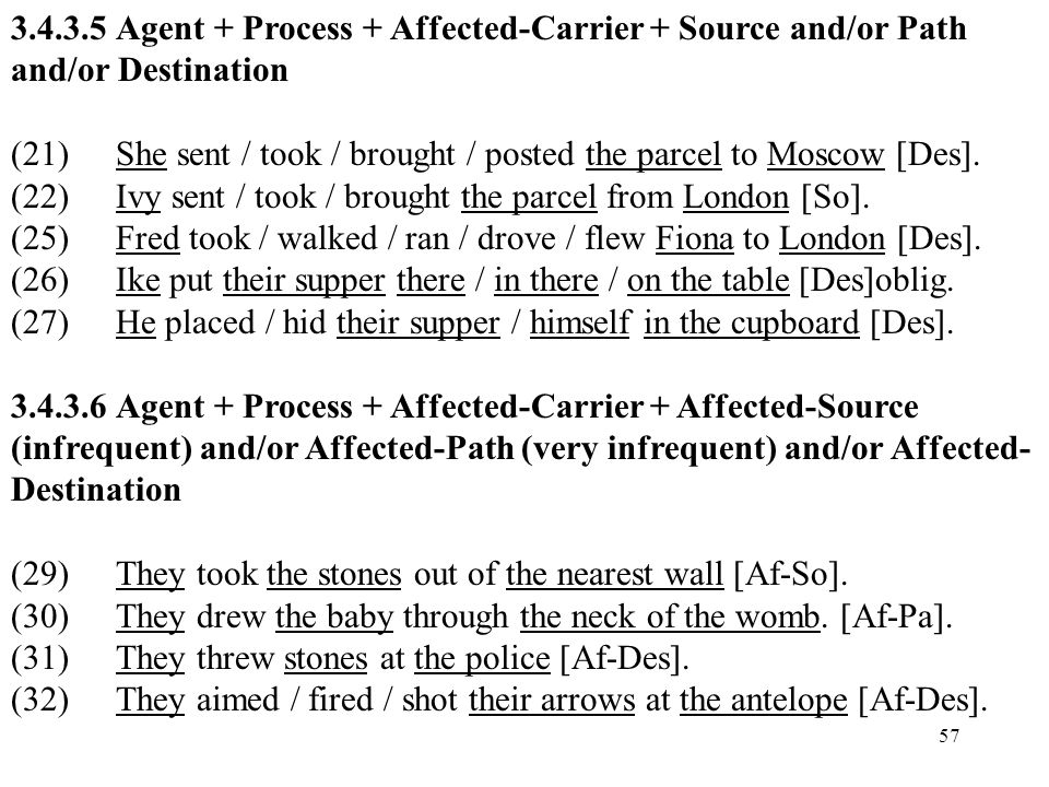 Agent + Process + Affected-Carrier + Source and/or Path and/or Destination