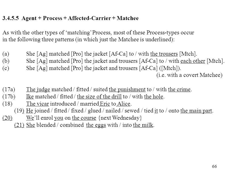 3.4.5.5 Agent + Process + Affected-Carrier + Matchee