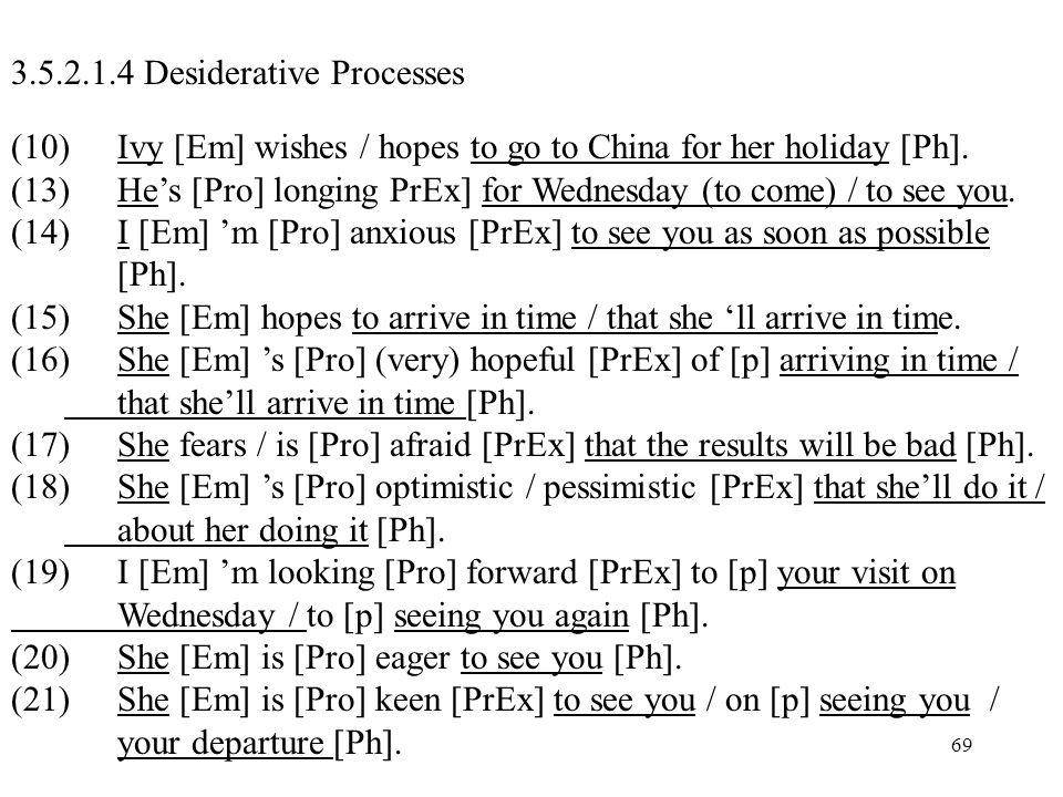 3.5.2.1.4 Desiderative Processes