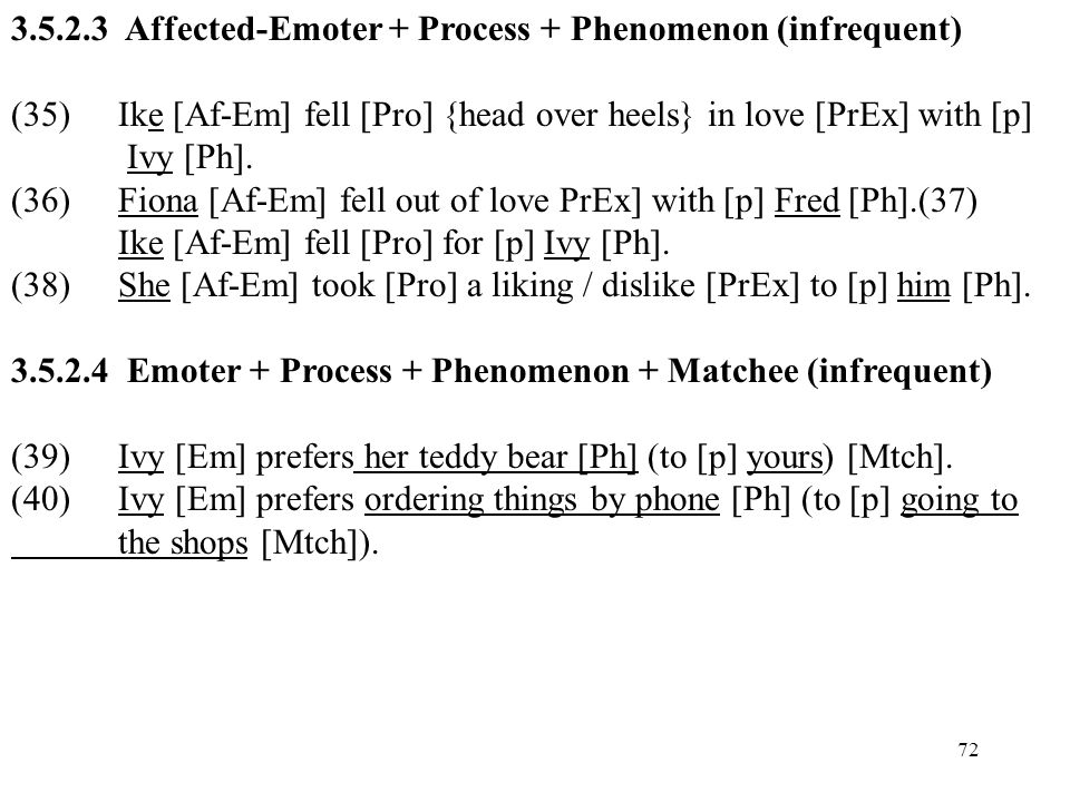 Affected-Emoter + Process + Phenomenon (infrequent)