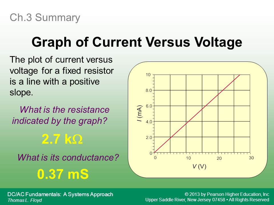 Voltage Current Resistance : Ohm s law energy and power ppt video online download