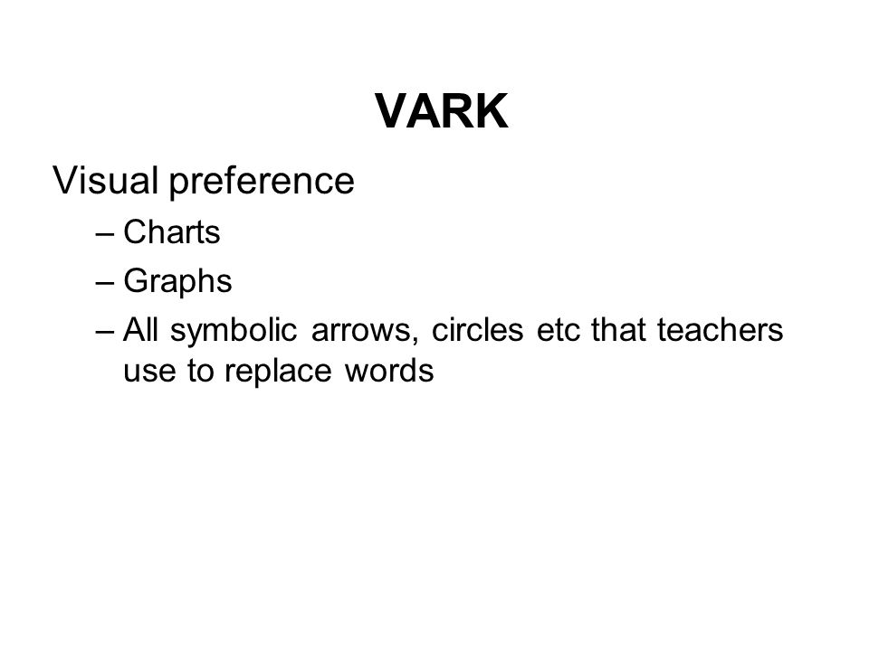 VARK Visual preference Charts Graphs