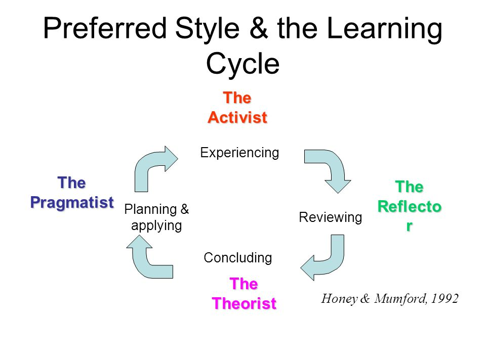 Preferred Style & the Learning Cycle