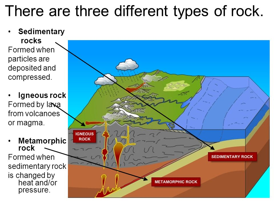 The rock cycle.. - ppt video online download