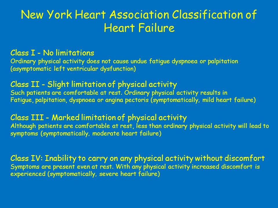 New York Heart Association Classification of Heart Failure