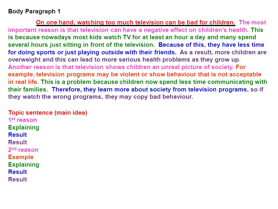 effects of television good or bad essay in paragraphs Television's bad effects in family's life nowadays, watching television is already become a common habit in the families it happens because television has.