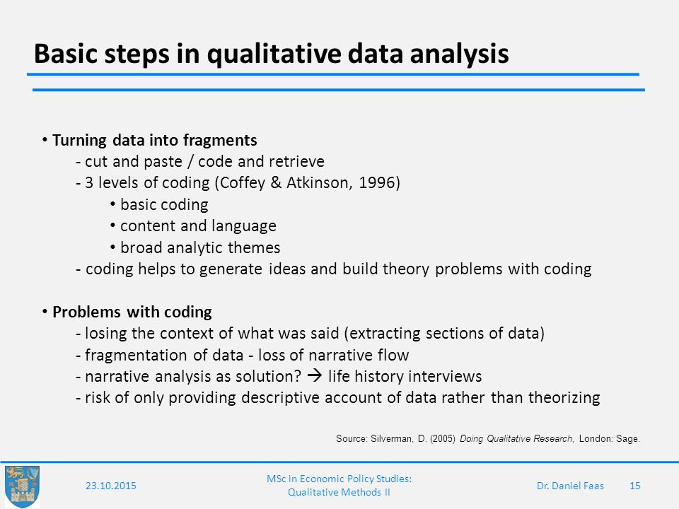 how to find themes in qualitative research