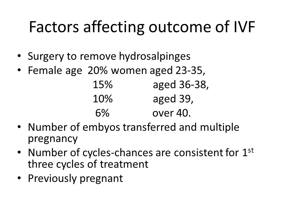Factors affecting outcome of IVF