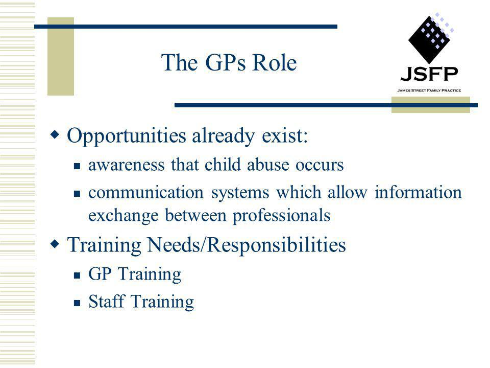 The GPs Role Opportunities already exist: