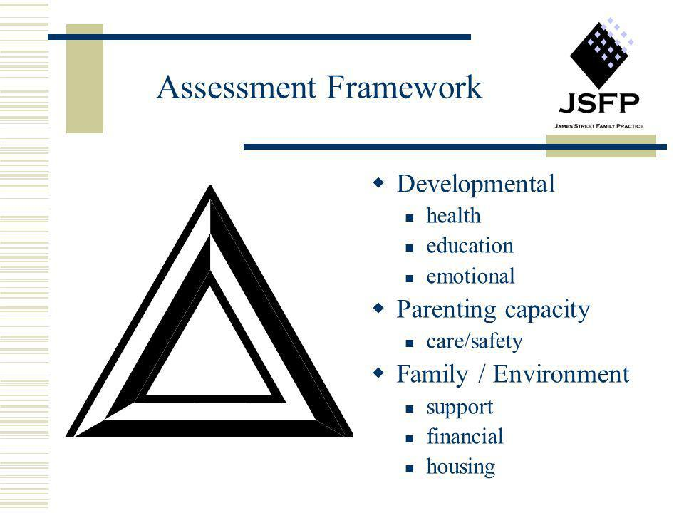 Assessment Framework Developmental Parenting capacity