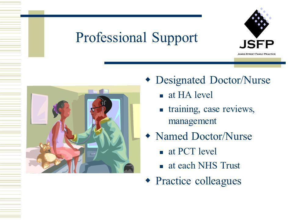 Professional Support Designated Doctor/Nurse Named Doctor/Nurse