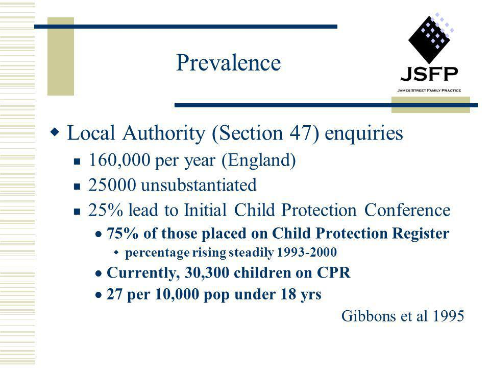 Prevalence Local Authority (Section 47) enquiries
