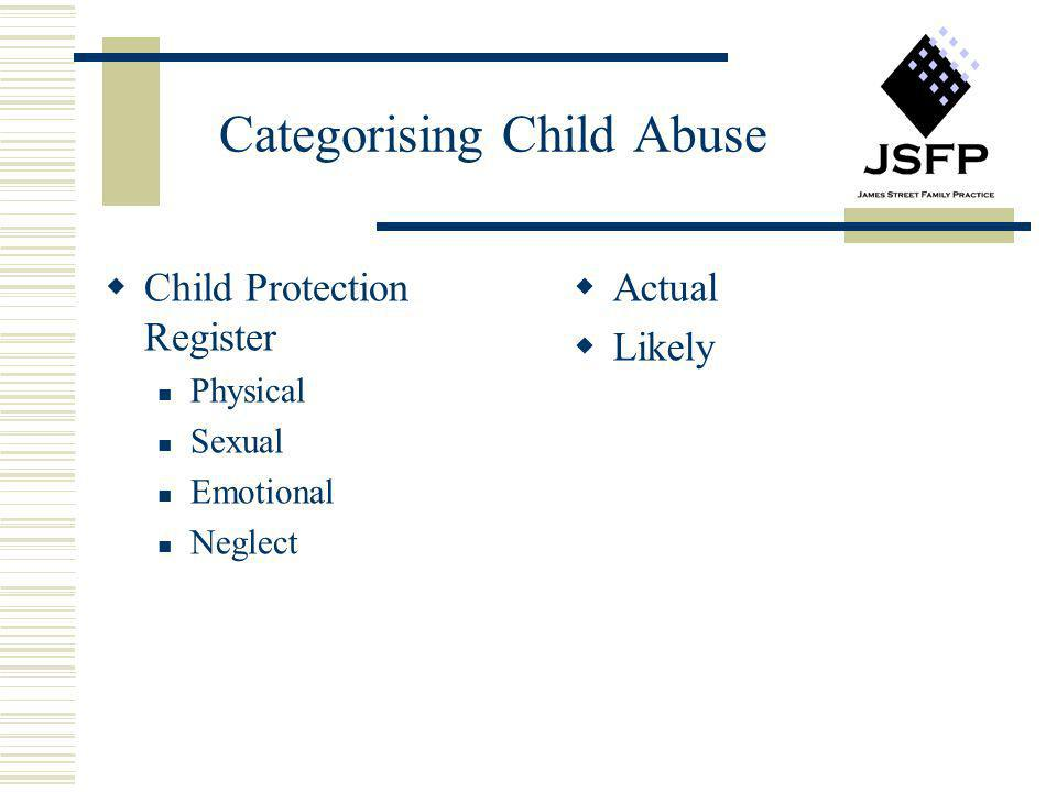 Categorising Child Abuse