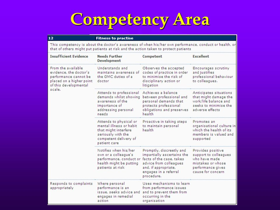 Competency Area