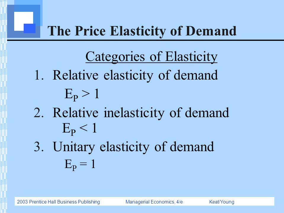 the concept of elasticity in economics Price elasticity of healthcare yesterday's senate rejection of the public option for healthcare is bringing the issue into sharper focus whether you are pro or con healthcare reform, it is an interesting topic to apply to economic theory when discussing price elasticity, or rather, own price elasticity of demand in healthcare we.