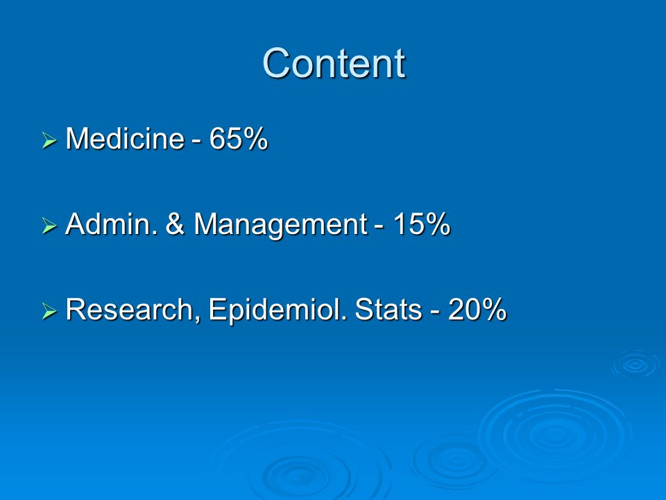 Content Medicine - 65% Admin. & Management - 15%