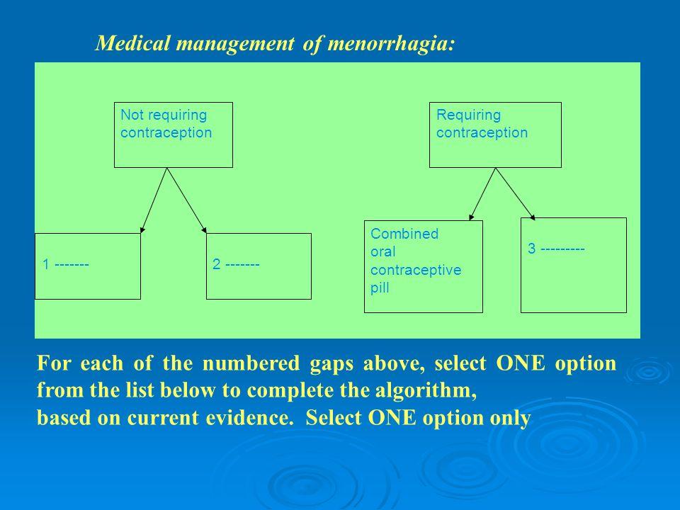 Medical management of menorrhagia:
