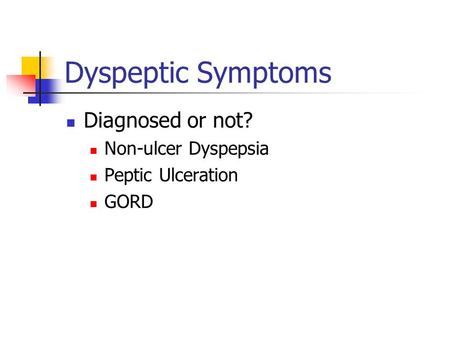 Dyspeptic Symptoms Diagnosed or not Non-ulcer Dyspepsia