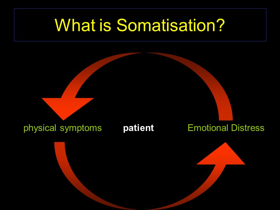 What is Somatisation physical symptoms patient Emotional Distress