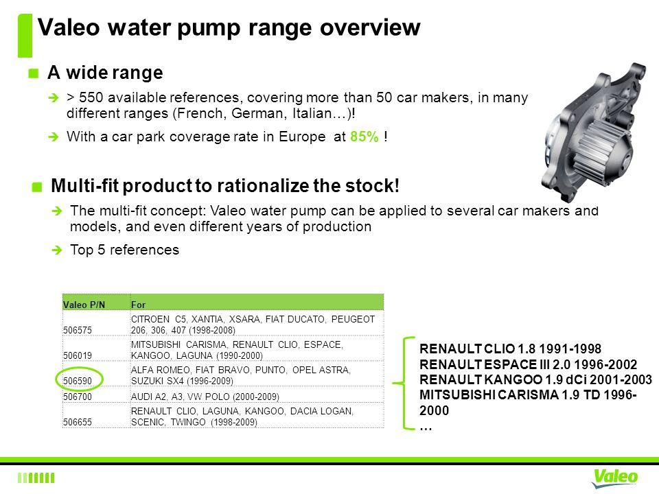 Valeo water pump range overview