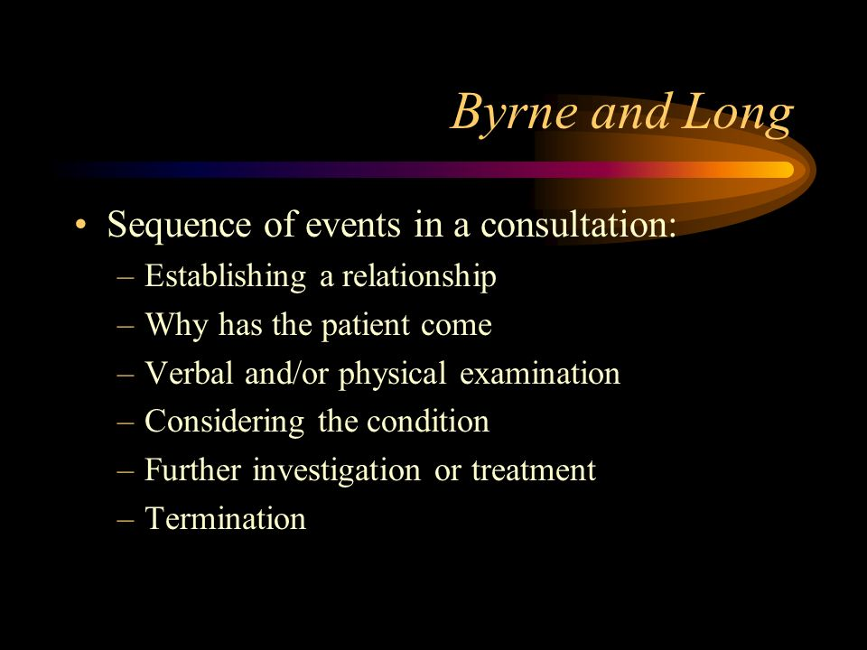 Byrne and Long Sequence of events in a consultation:
