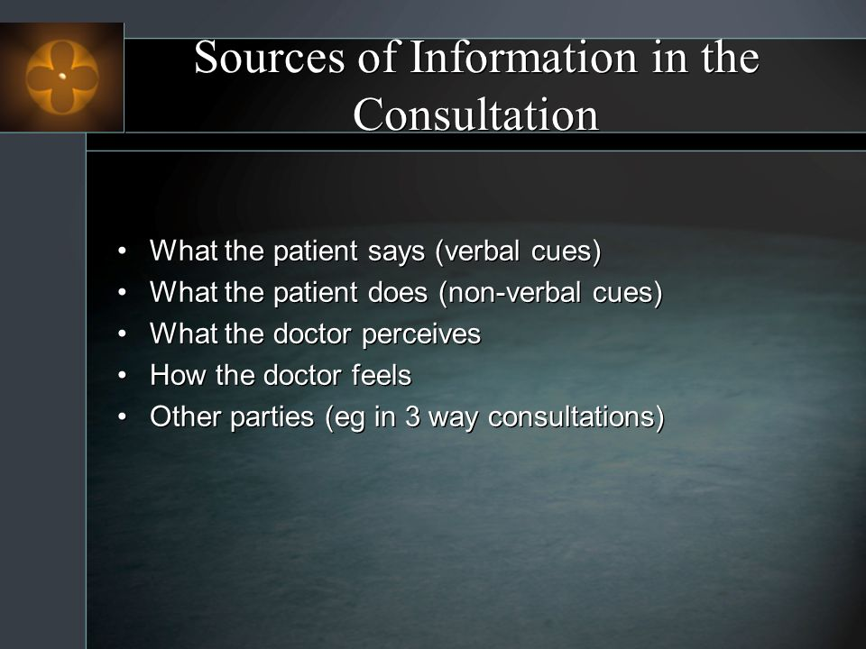 Sources of Information in the Consultation