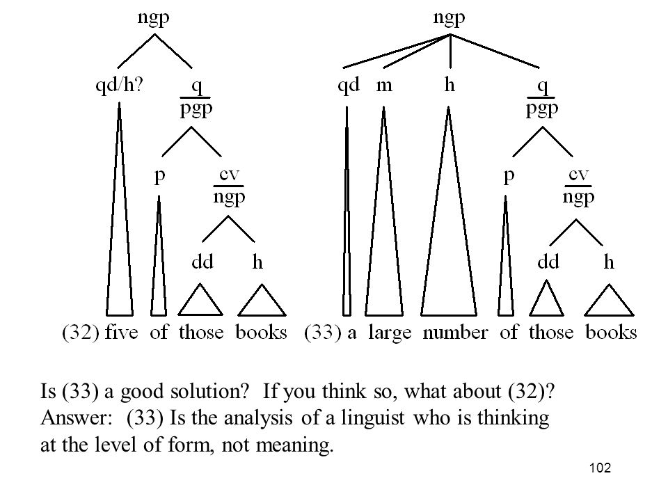 Is (33) a good solution If you think so, what about (32)