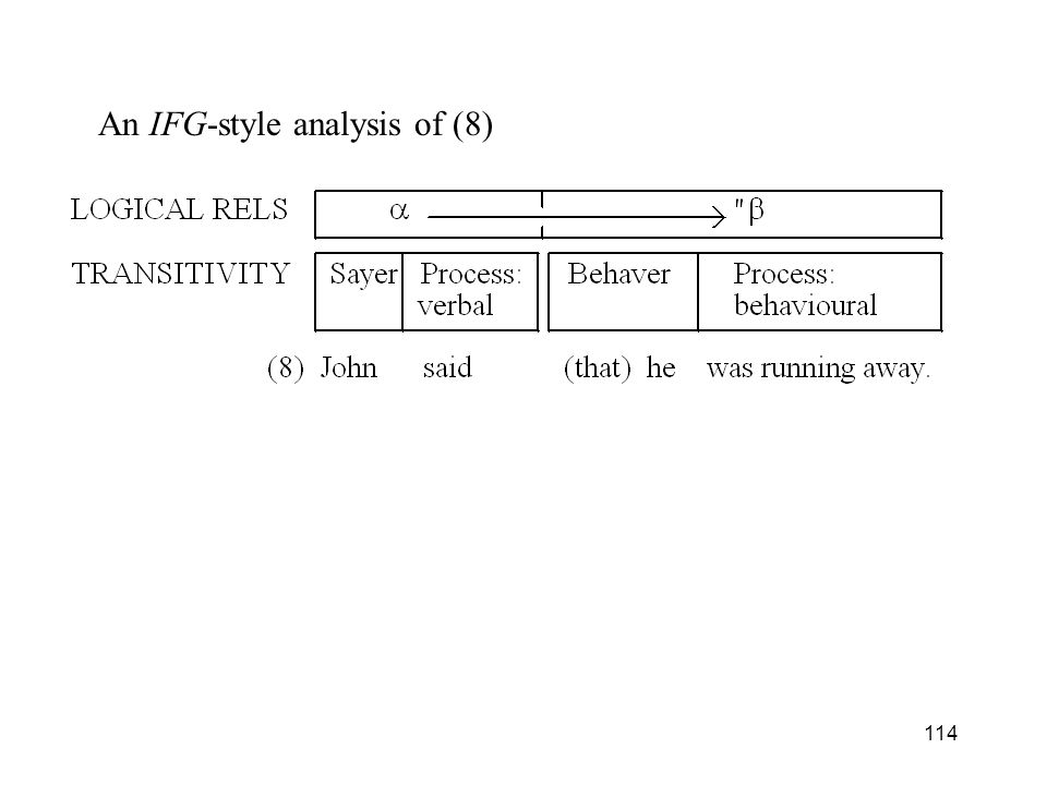 An IFG-style analysis of (8)