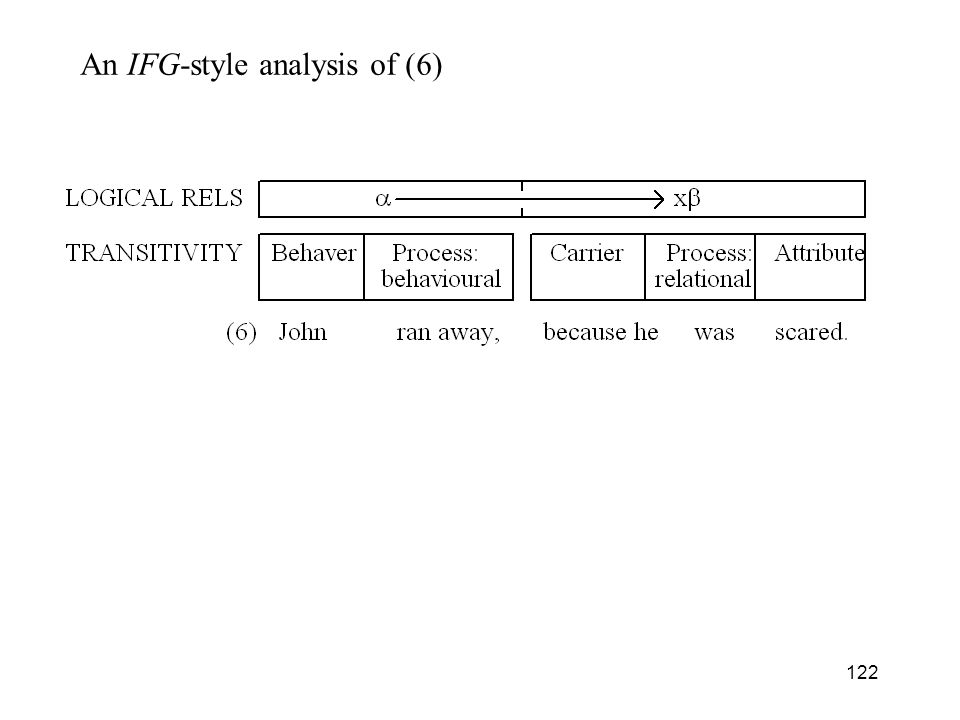 An IFG-style analysis of (6)