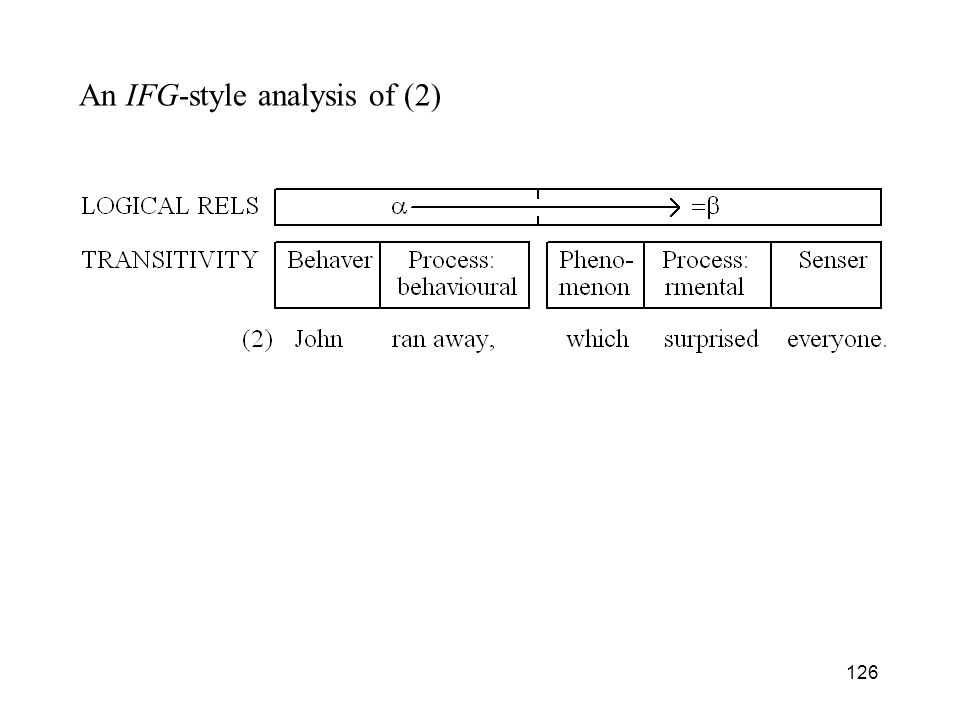 An IFG-style analysis of (2)