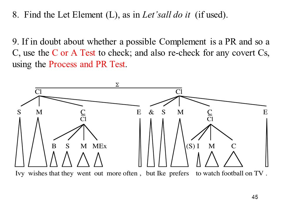 8. Find the Let Element (L), as in Let'sall do it (if used). 9