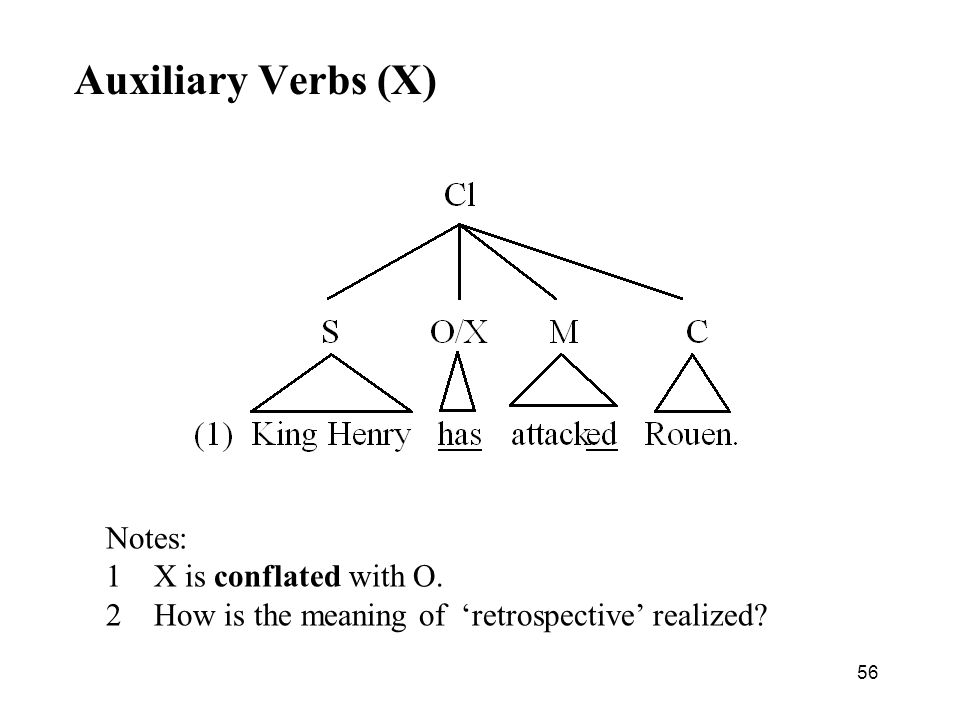 Auxiliary Verbs (X) Notes: X is conflated with O.