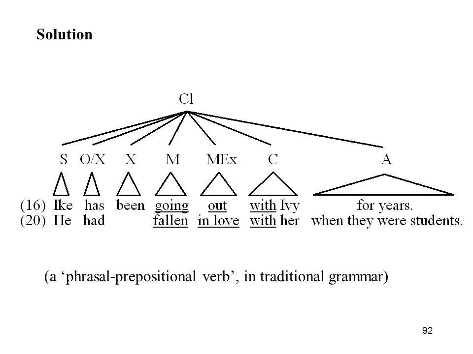 Solution (a 'phrasal-prepositional verb', in traditional grammar)