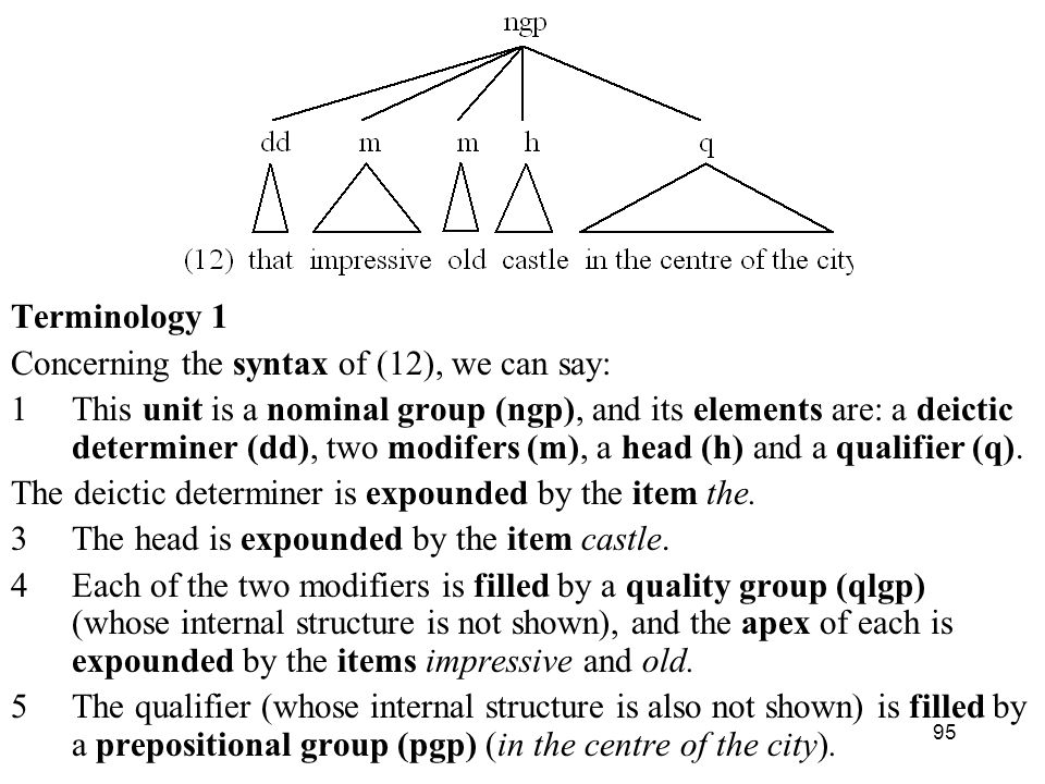 Terminology 1 Concerning the syntax of (12), we can say: