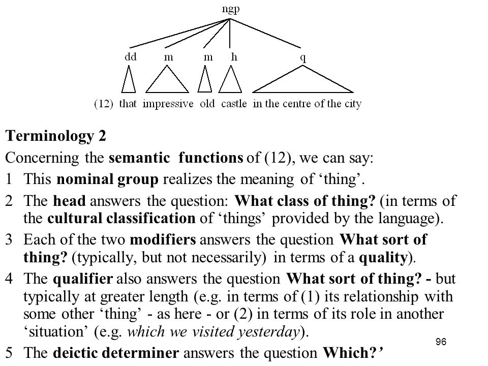 Terminology 2 Concerning the semantic functions of (12), we can say: 1 This nominal group realizes the meaning of 'thing'.