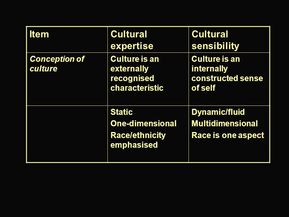 Item Cultural expertise Cultural sensibility Conception of culture