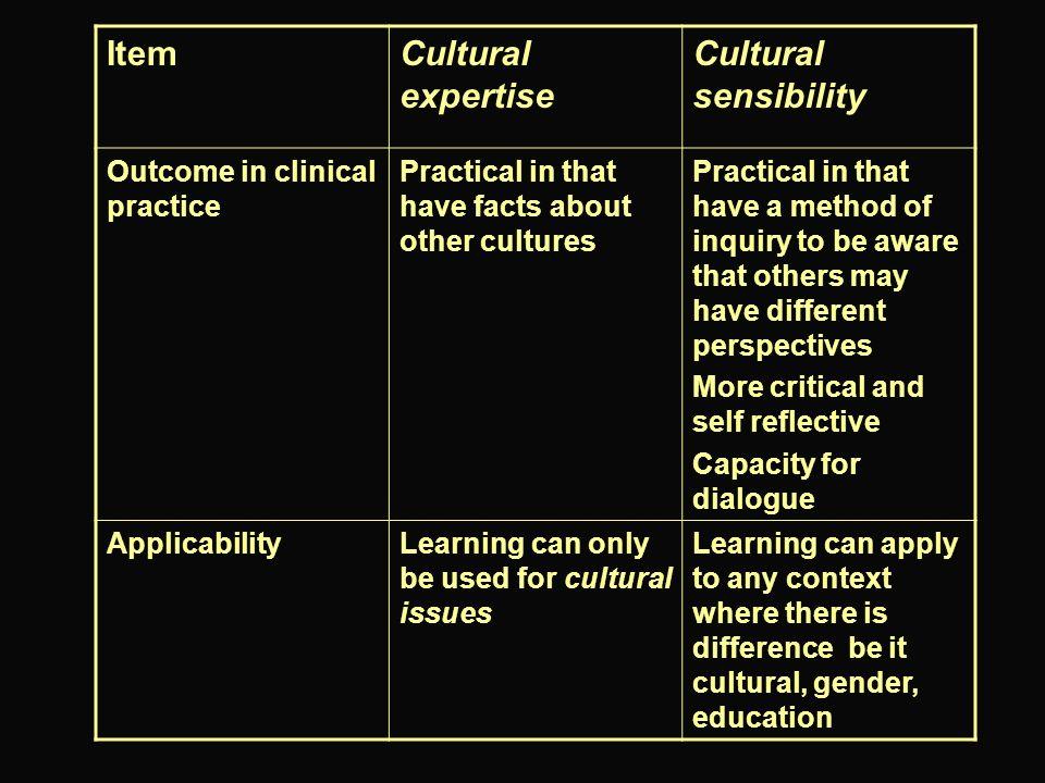 Item Cultural expertise Cultural sensibility