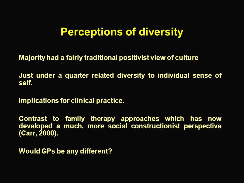 Perceptions of diversity