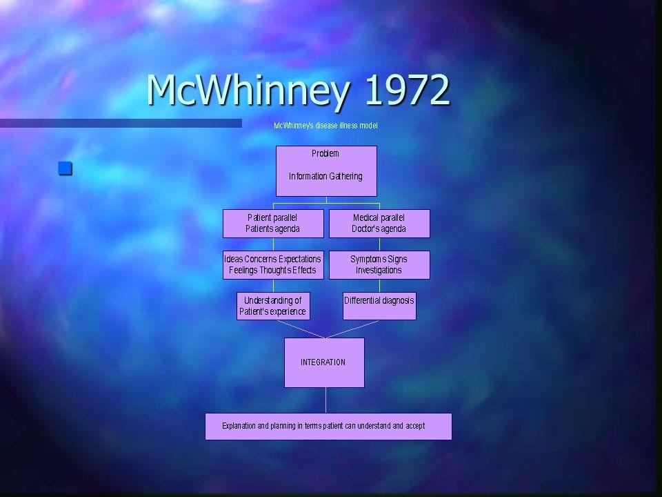 McWhinney 1972