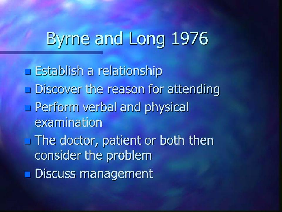 Byrne and Long 1976 Establish a relationship