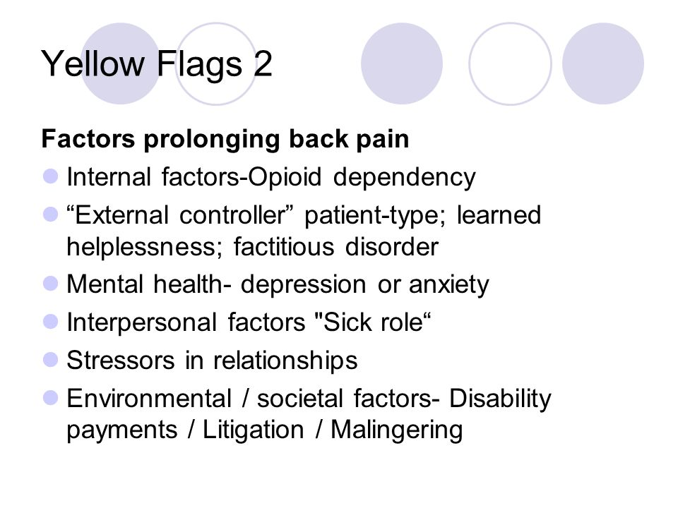 Yellow Flags 2 Factors prolonging back pain