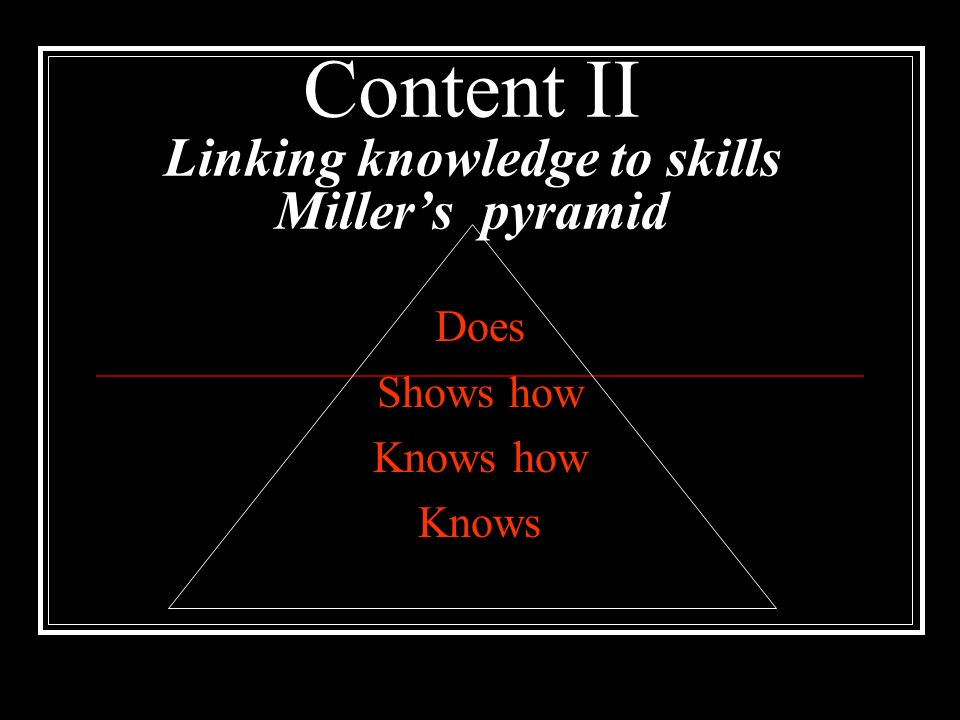 Content II Linking knowledge to skills Miller's pyramid